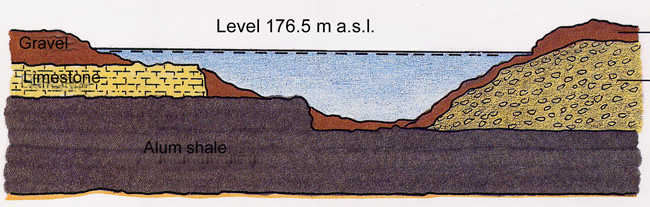 2. Diagram of the restoration of the mining area.
